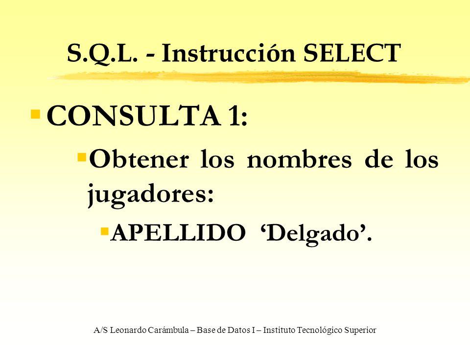A/S Leonardo Carámbula – Base de Datos I – Instituto Tecnológico Superior S.Q.L. - Instrucción SELECT CONSULTA 1: Obtener los nombres de los jugadores