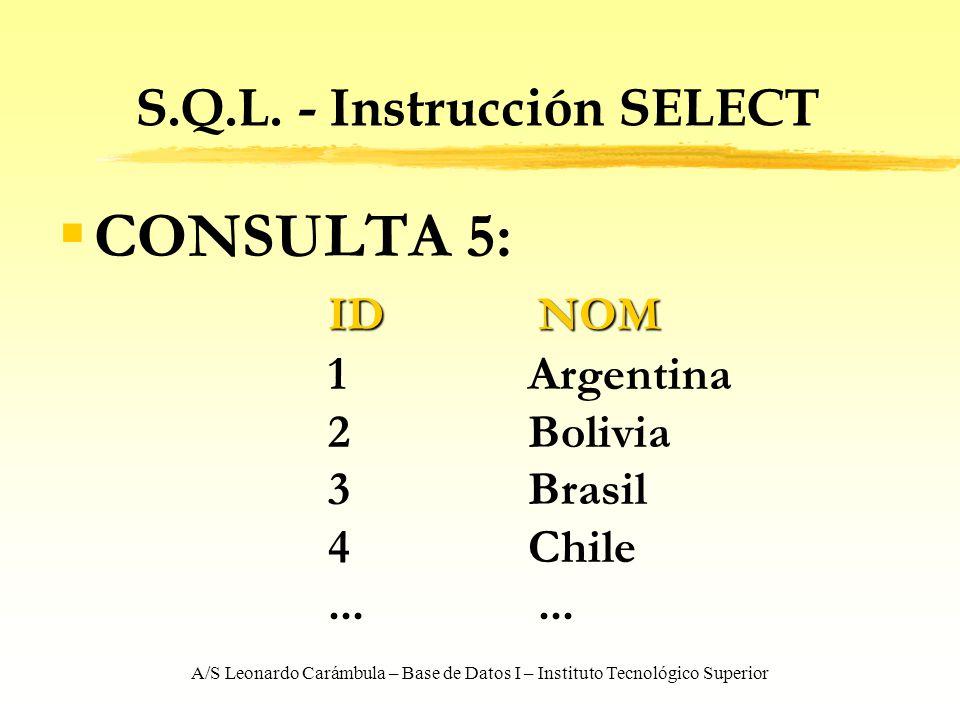 A/S Leonardo Carámbula – Base de Datos I – Instituto Tecnológico Superior S.Q.L. - Instrucción SELECT CONSULTA 5: IDNOM 1Argentina 2Bolivia 3Brasil 4C