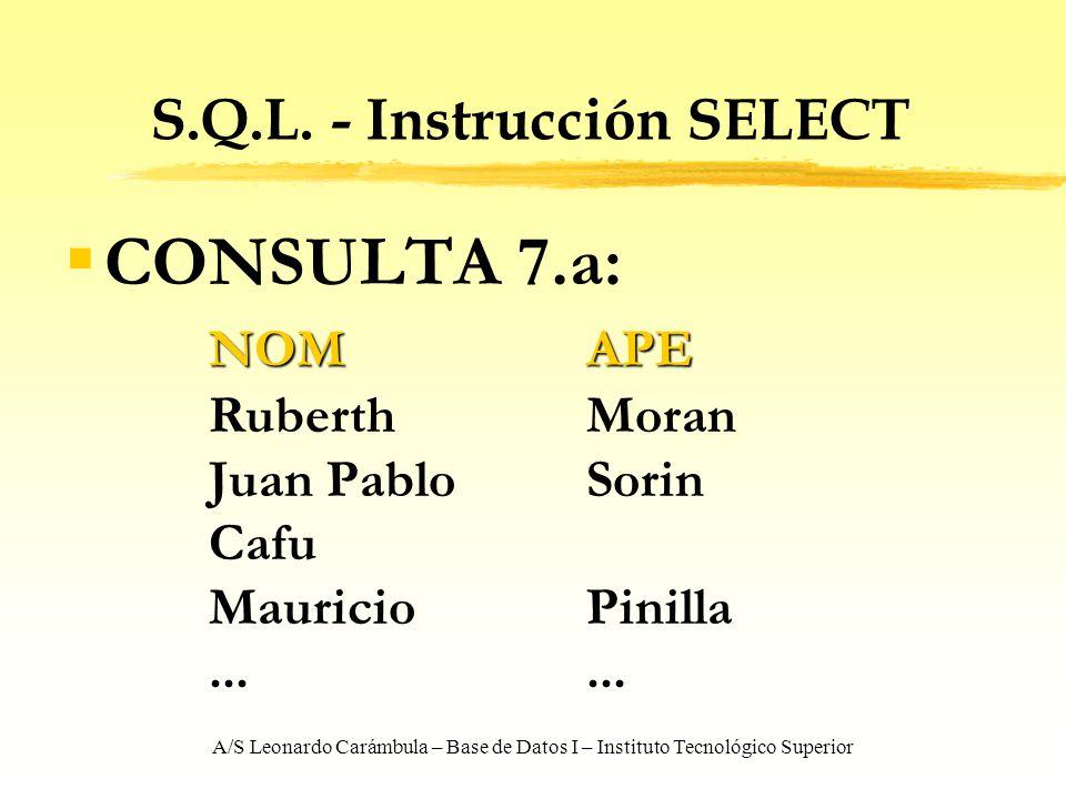 A/S Leonardo Carámbula – Base de Datos I – Instituto Tecnológico Superior S.Q.L. - Instrucción SELECT CONSULTA 7.a: NOMAPE RuberthMoran Juan PabloSori
