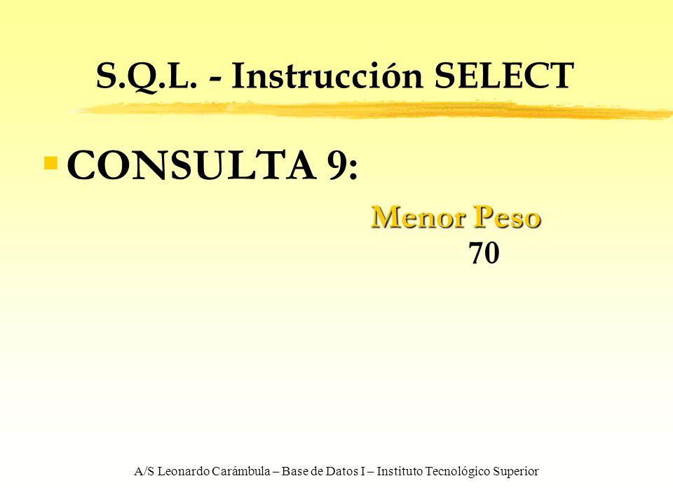 A/S Leonardo Carámbula – Base de Datos I – Instituto Tecnológico Superior S.Q.L. - Instrucción SELECT CONSULTA 9: Menor Peso Menor Peso 70