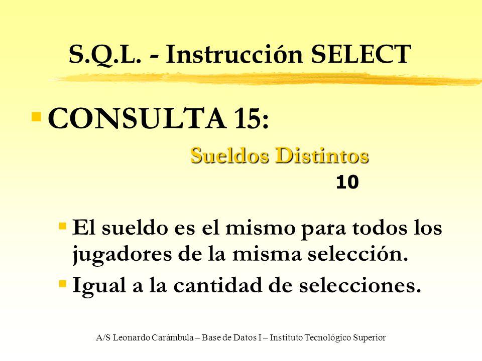 A/S Leonardo Carámbula – Base de Datos I – Instituto Tecnológico Superior S.Q.L. - Instrucción SELECT CONSULTA 15: Sueldos Distintos Sueldos Distintos
