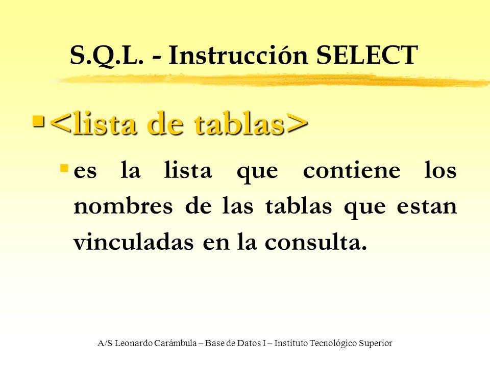 A/S Leonardo Carámbula – Base de Datos I – Instituto Tecnológico Superior S.Q.L. - Instrucción SELECT es la lista que contiene los nombres de las tabl