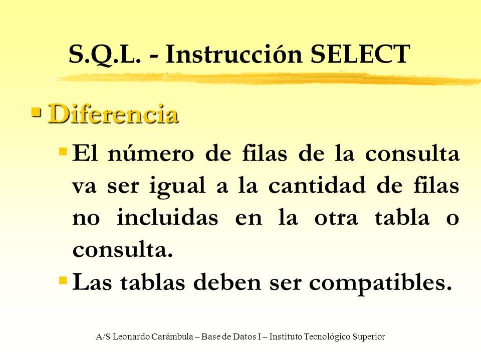 A/S Leonardo Carámbula – Base de Datos I – Instituto Tecnológico Superior S.Q.L. - Instrucción SELECT Diferencia Diferencia El número de filas de la c
