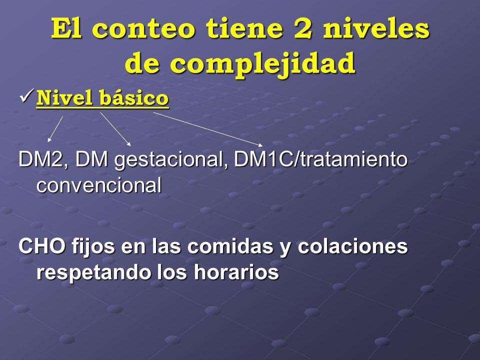 El conteo tiene 2 niveles de complejidad Nivel básico Nivel básico DM2, DM gestacional, DM1C/tratamiento convencional CHO fijos en las comidas y colaciones respetando los horarios
