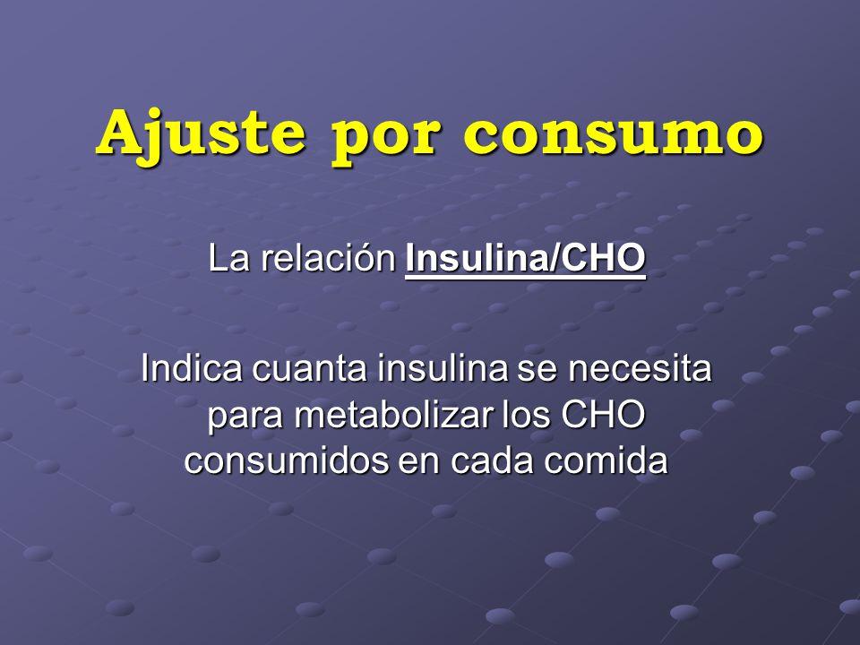 Ajuste por consumo La relación Insulina/CHO Indica cuanta insulina se necesita para metabolizar los CHO consumidos en cada comida