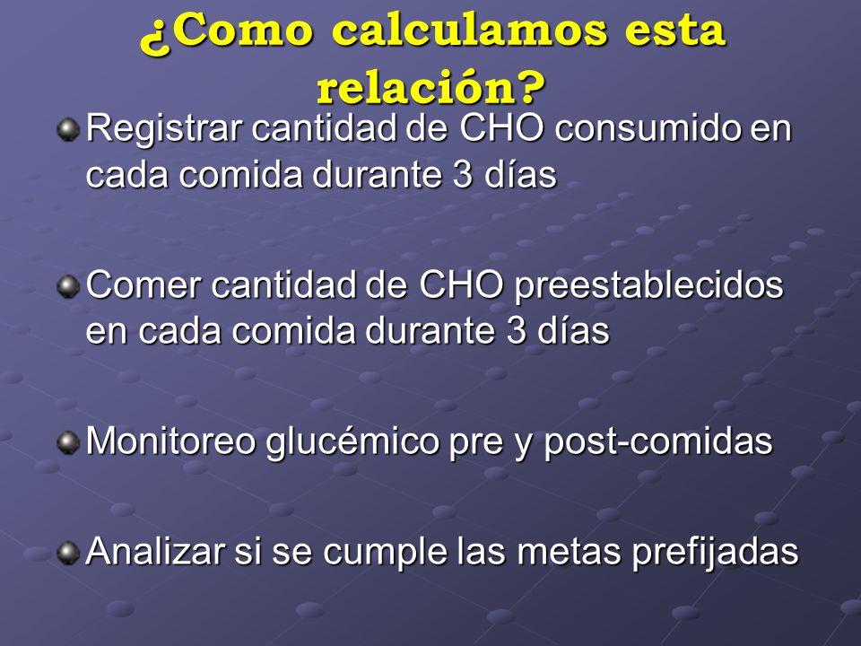 ¿ Como calculamos esta relación? Registrar cantidad de CHO consumido en cada comida durante 3 días Comer cantidad de CHO preestablecidos en cada comid