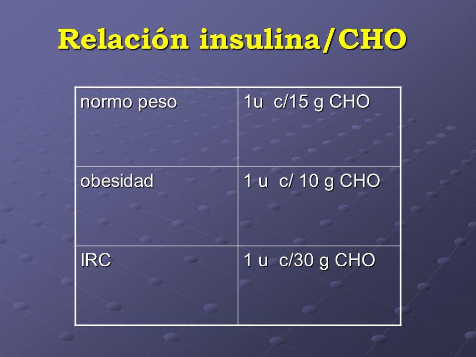 normo peso 1u c/15 g CHO obesidad 1 u c/ 10 g CHO IRC 1 u c/30 g CHO Relación insulina/CHO