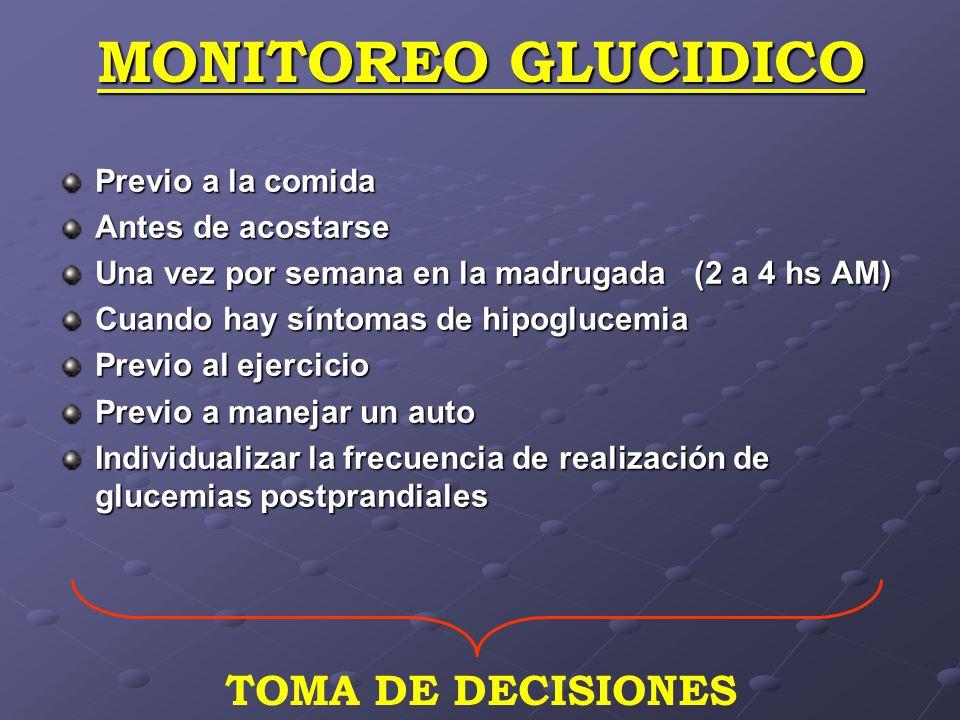 MONITOREO GLUCIDICO Previo a la comida Antes de acostarse Una vez por semana en la madrugada (2 a 4 hs AM) Cuando hay síntomas de hipoglucemia Previo