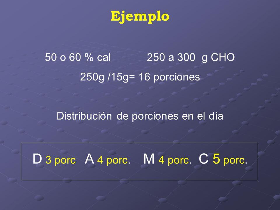 Ejemplo 50 o 60 % cal 250 a 300 g CHO 250g /15g= 16 porciones Distribución de porciones en el día D 3 porc A 4 porc. M 4 porc. C 5 porc.