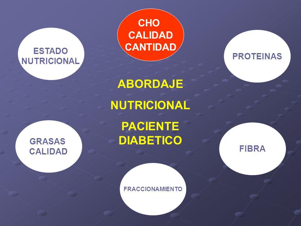 Manual de conteo de hidratos de carbono. ADU.