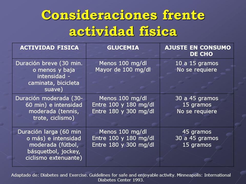 Consideraciones frente actividad física ACTIVIDAD FISICAGLUCEMIA AJUSTE EN CONSUMO DE CHO Duración breve (30 min. o menos y baja intensidad - caminata