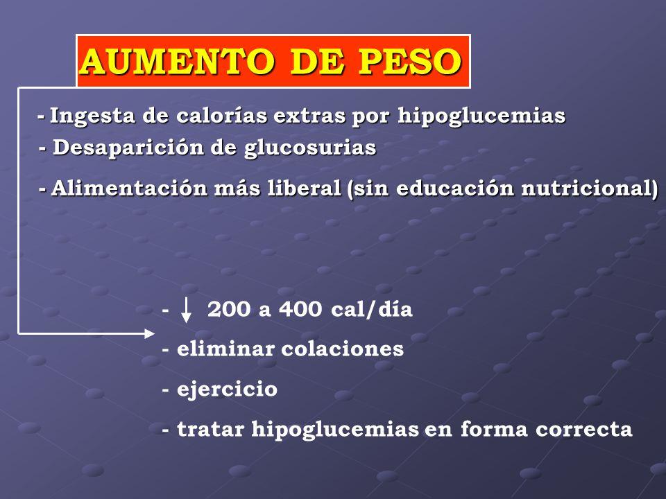 - Ingesta de calorías extras por hipoglucemias - Ingesta de calorías extras por hipoglucemias - Desaparición de glucosurias - Desaparición de glucosurias - Alimentación más liberal (sin educación nutricional) - Alimentación más liberal (sin educación nutricional) - 200 a 400 cal/día - eliminar colaciones - ejercicio - tratar hipoglucemias en forma correcta AUMENTO DE PESO