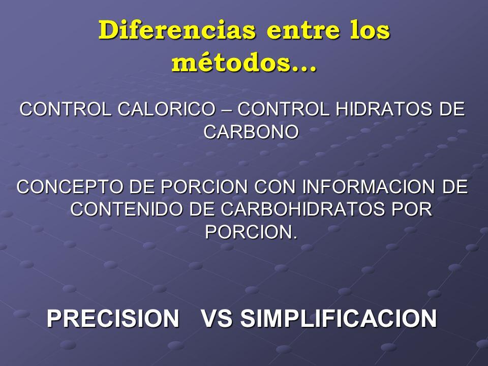 Diferencias entre los métodos… CONTROL CALORICO – CONTROL HIDRATOS DE CARBONO CONCEPTO DE PORCION CON INFORMACION DE CONTENIDO DE CARBOHIDRATOS POR PORCION.