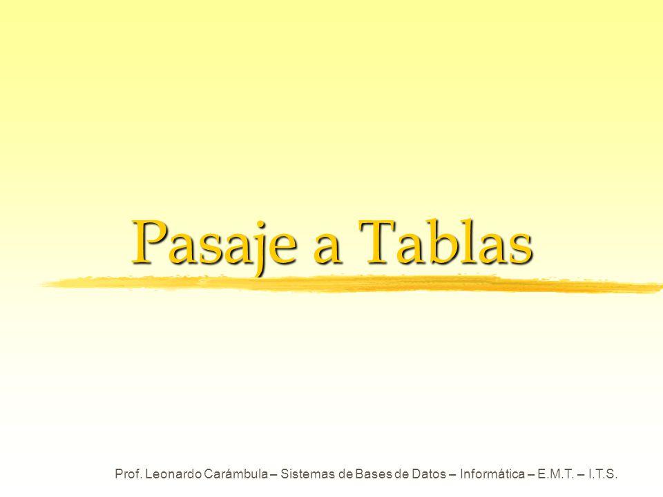 Prof. Leonardo Carámbula – Sistemas de Bases de Datos – Informática – E.M.T. – I.T.S. Pasaje a Tablas