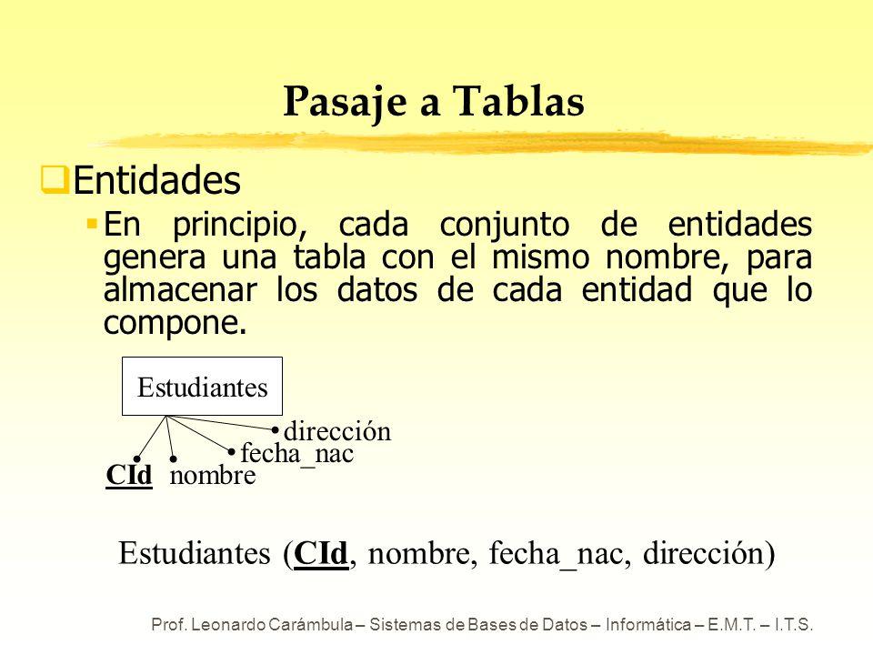 Prof. Leonardo Carámbula – Sistemas de Bases de Datos – Informática – E.M.T. – I.T.S. Pasaje a Tablas Entidades En principio, cada conjunto de entidad