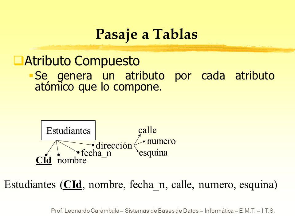Prof. Leonardo Carámbula – Sistemas de Bases de Datos – Informática – E.M.T. – I.T.S. Pasaje a Tablas Atributo Compuesto Se genera un atributo por cad