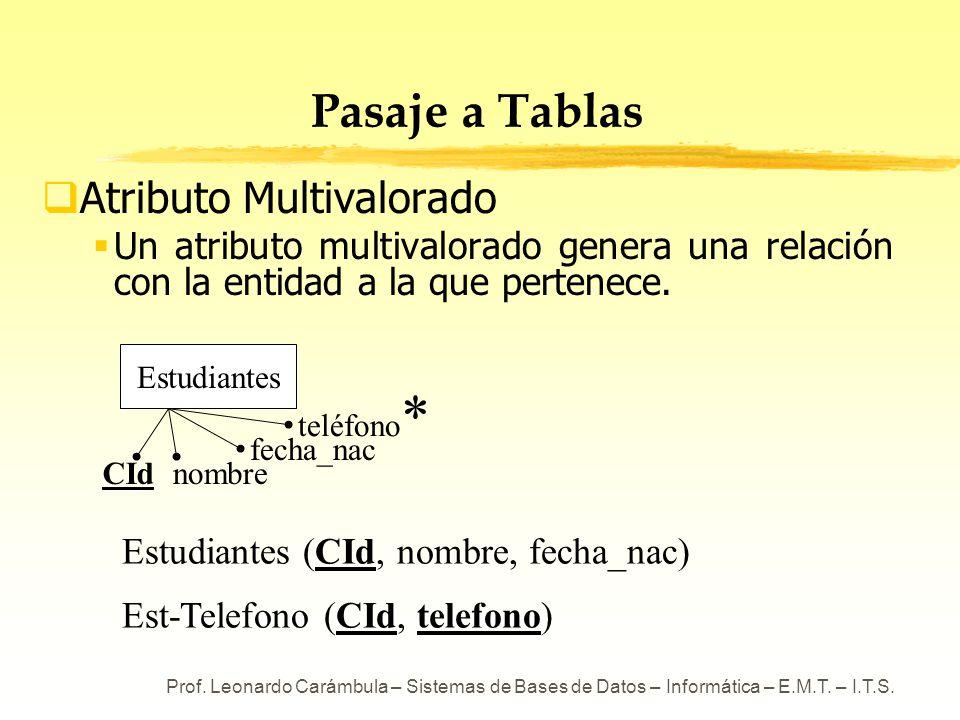 Prof. Leonardo Carámbula – Sistemas de Bases de Datos – Informática – E.M.T. – I.T.S. Pasaje a Tablas Atributo Multivalorado Un atributo multivalorado