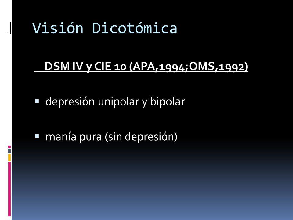 Visión Dicotómica DSM IV y CIE 10 (APA,1994;OMS,1992) depresión unipolar y bipolar manía pura (sin depresión)