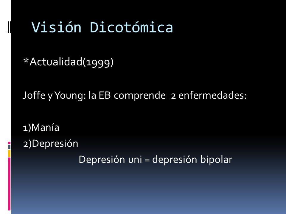 Visión Dicotómica *Actualidad(1999) Joffe y Young: la EB comprende 2 enfermedades: 1)Manía 2)Depresión Depresión uni = depresión bipolar
