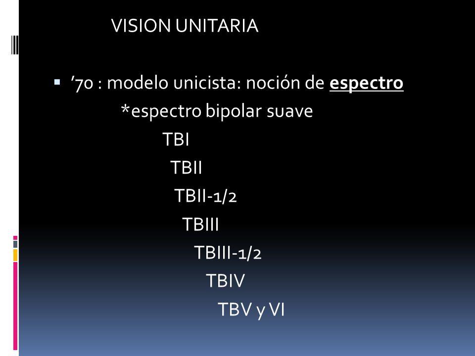 VISION UNITARIA 70 : modelo unicista: noción de espectro *espectro bipolar suave TBI TBII TBII-1/2 TBIII TBIII-1/2 TBIV TBV y VI