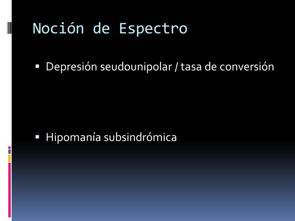 Noción de Espectro Depresión seudounipolar / tasa de conversión Hipomanía subsindrómica