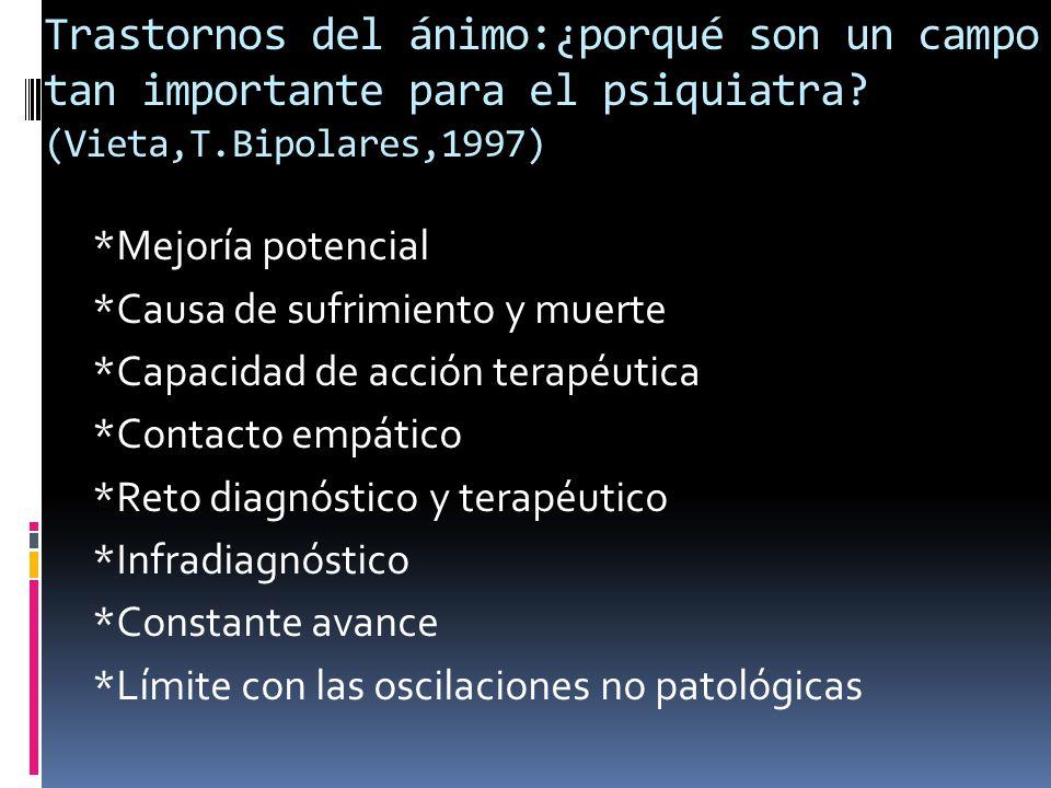 Trastornos del ánimo:¿porqué son un campo tan importante para el psiquiatra? (Vieta,T.Bipolares,1997) *Mejoría potencial *Causa de sufrimiento y muert