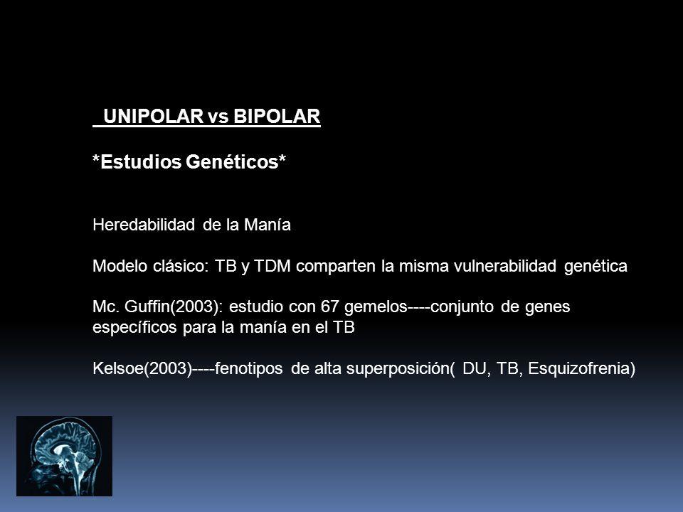 UNIPOLAR vs BIPOLAR *Estudios Genéticos* Heredabilidad de la Manía Modelo clásico: TB y TDM comparten la misma vulnerabilidad genética Mc. Guffin(2003