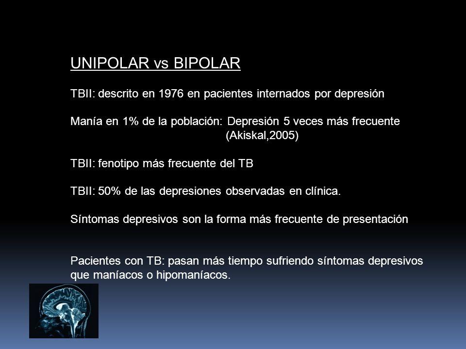 UNIPOLAR vs BIPOLAR TBII: descrito en 1976 en pacientes internados por depresión Manía en 1% de la población: Depresión 5 veces más frecuente (Akiskal