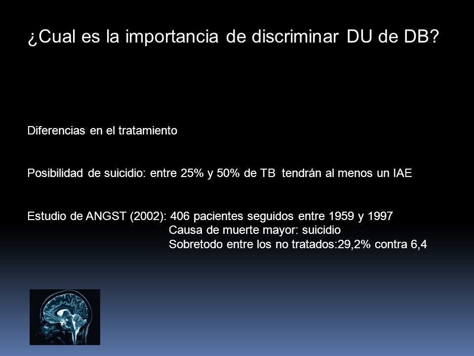¿Cual es la importancia de discriminar DU de DB? Diferencias en el tratamiento Posibilidad de suicidio: entre 25% y 50% de TB tendrán al menos un IAE
