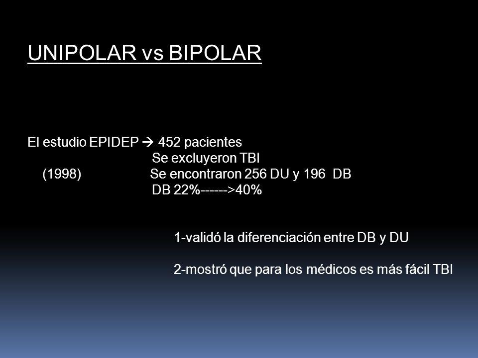 UNIPOLAR vs BIPOLAR El estudio EPIDEP 452 pacientes Se excluyeron TBI (1998) Se encontraron 256 DU y 196 DB DB 22%------>40% 1-validó la diferenciació