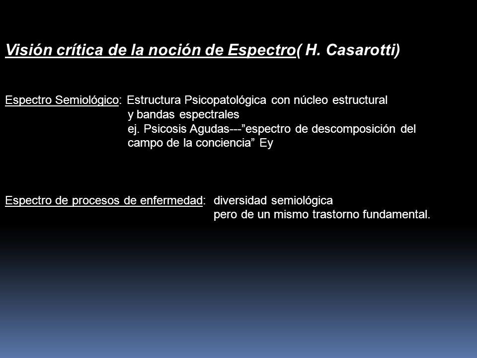Visión crítica de la noción de Espectro( H. Casarotti) Espectro Semiológico: Estructura Psicopatológica con núcleo estructural y bandas espectrales ej