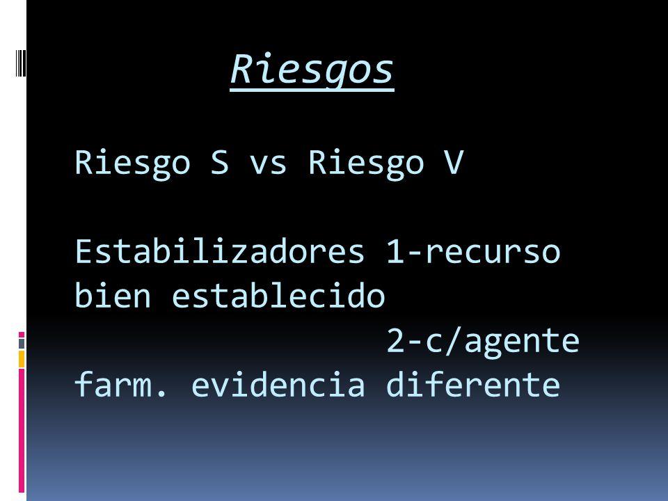 Riesgos Riesgo S vs Riesgo V Estabilizadores 1-recurso bien establecido 2-c/agente farm. evidencia diferente