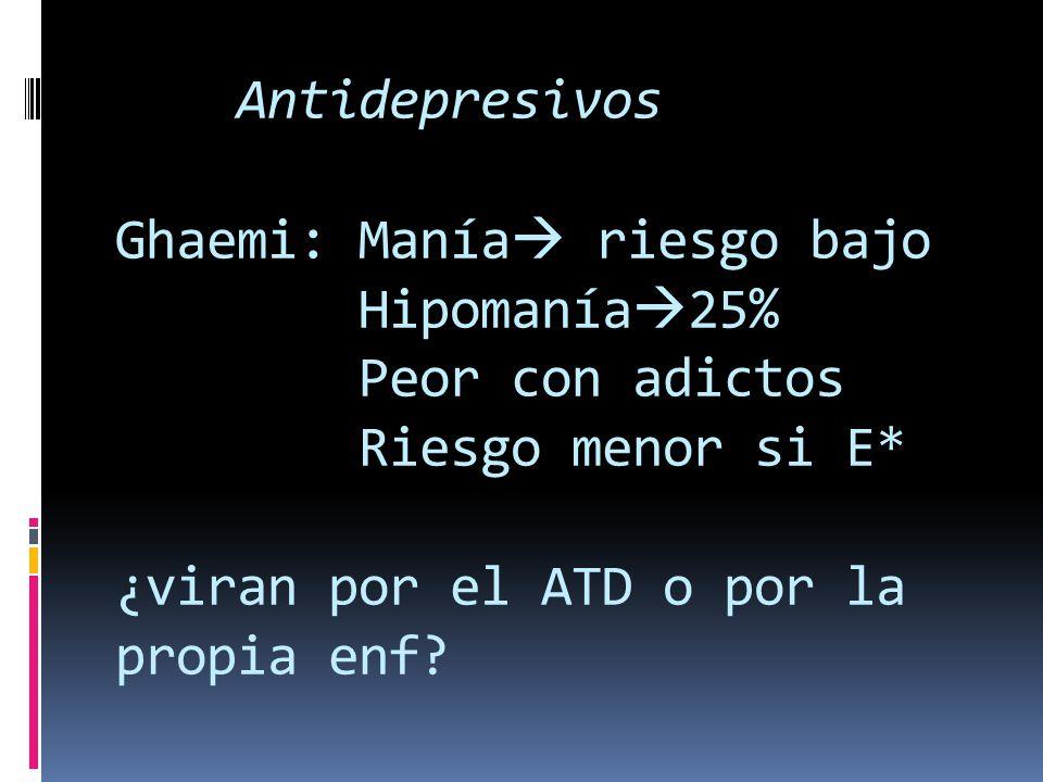 Antidepresivos Ghaemi: Manía riesgo bajo Hipomanía 25% Peor con adictos Riesgo menor si E* ¿viran por el ATD o por la propia enf?