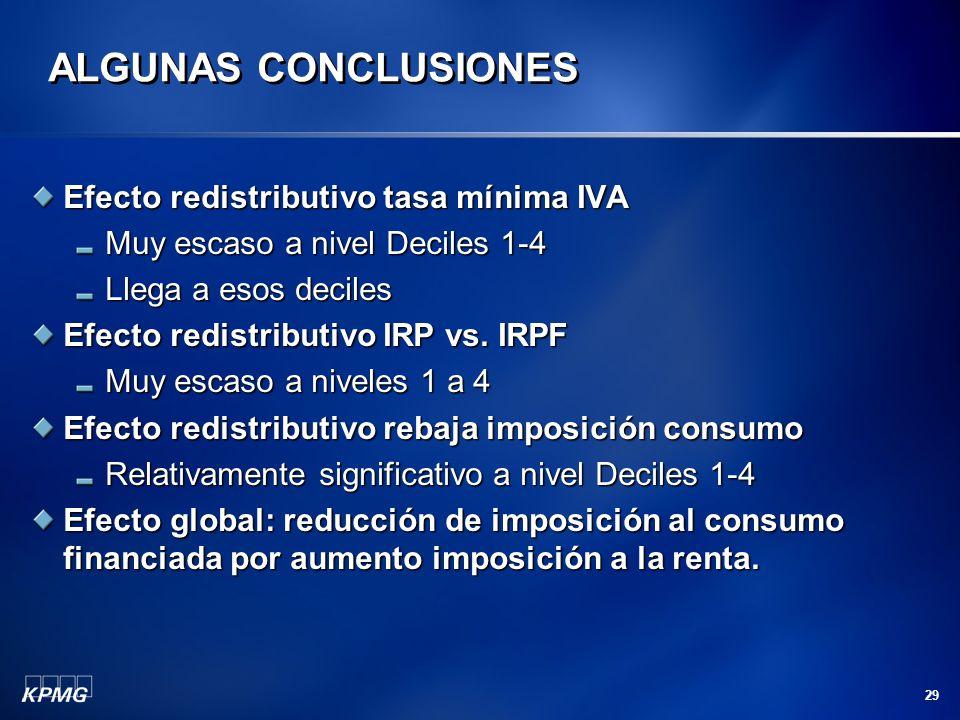 29 ALGUNAS CONCLUSIONES Efecto redistributivo tasa mínima IVA Muy escaso a nivel Deciles 1-4 Llega a esos deciles Efecto redistributivo IRP vs. IRPF M