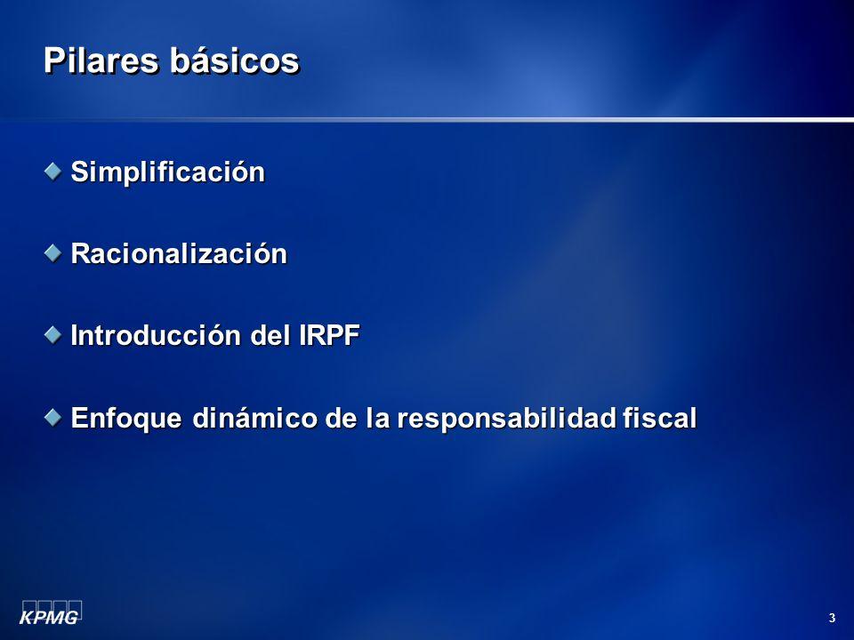3 Pilares básicos SimplificaciónRacionalización Introducción del IRPF Enfoque dinámico de la responsabilidad fiscal