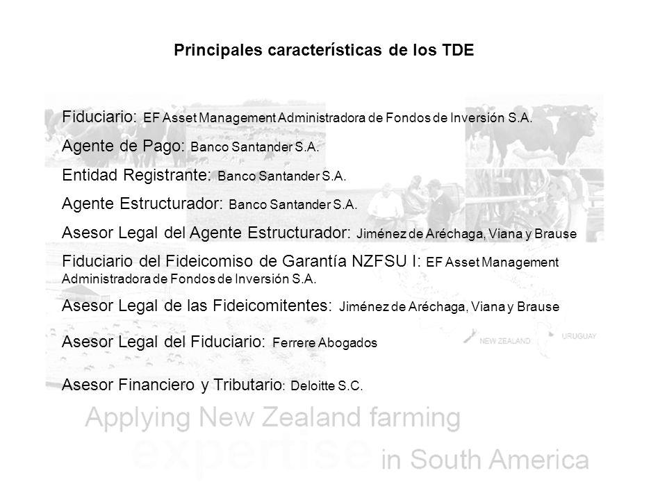 Principales características de los TDE Fiduciario: EF Asset Management Administradora de Fondos de Inversión S.A.