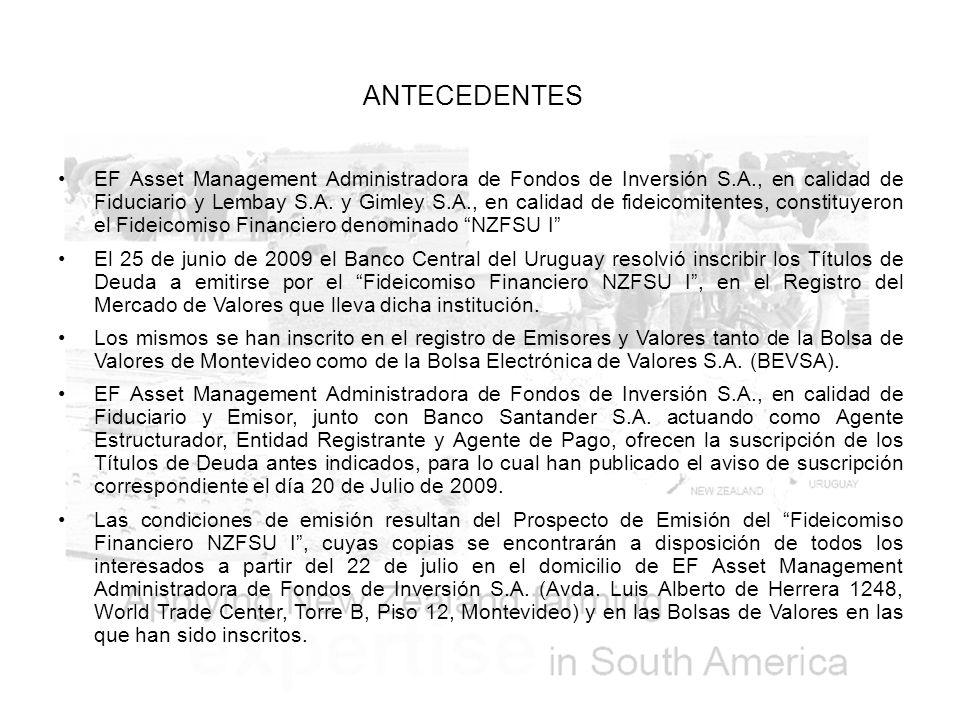 ANTECEDENTES EF Asset Management Administradora de Fondos de Inversión S.A., en calidad de Fiduciario y Lembay S.A.
