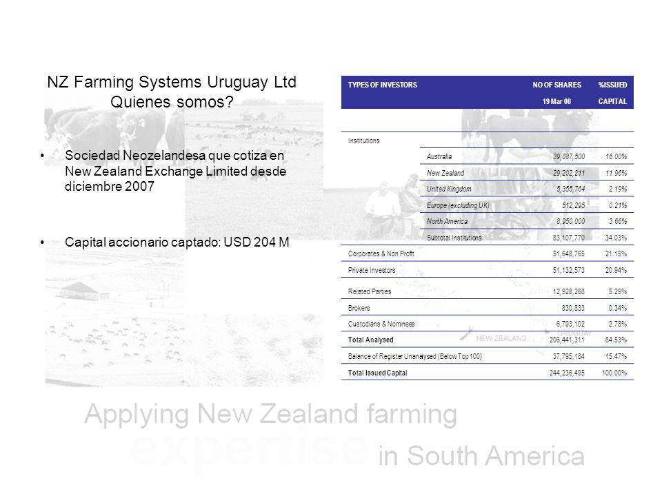 NZ Farming Systems Uruguay Ltd Quienes somos.