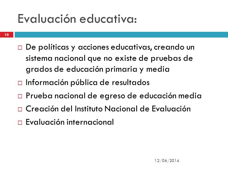 Evaluación educativa: 12/06/2014 10 De políticas y acciones educativas, creando un sistema nacional que no existe de pruebas de grados de educación primaria y media Información pública de resultados Prueba nacional de egreso de educación media Creación del Instituto Nacional de Evaluación Evaluación internacional