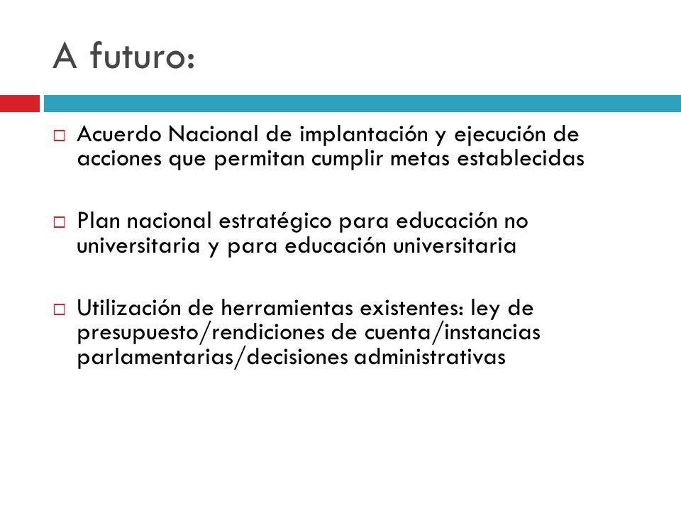 A futuro: Acuerdo Nacional de implantación y ejecución de acciones que permitan cumplir metas establecidas Plan nacional estratégico para educación no universitaria y para educación universitaria Utilización de herramientas existentes: ley de presupuesto/rendiciones de cuenta/instancias parlamentarias/decisiones administrativas