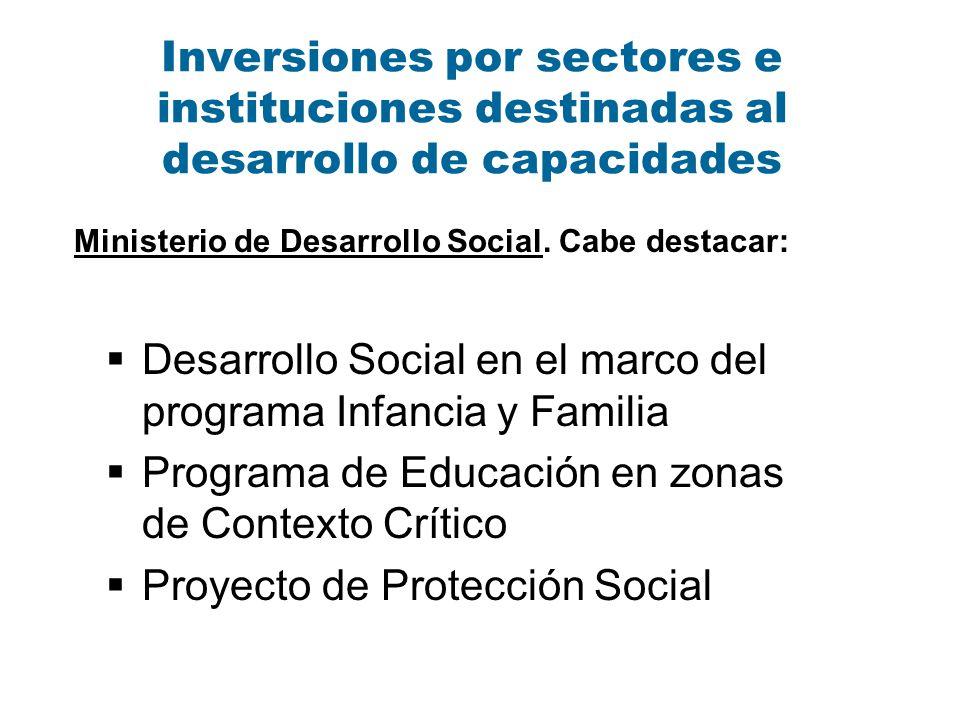 Inversiones por sectores e instituciones destinadas al desarrollo de capacidades Desarrollo Social en el marco del programa Infancia y Familia Program