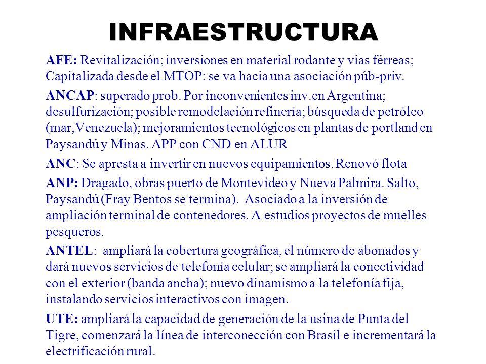 INFRAESTRUCTURA AFE: Revitalización; inversiones en material rodante y vias férreas; Capitalizada desde el MTOP: se va hacia una asociación púb-priv.