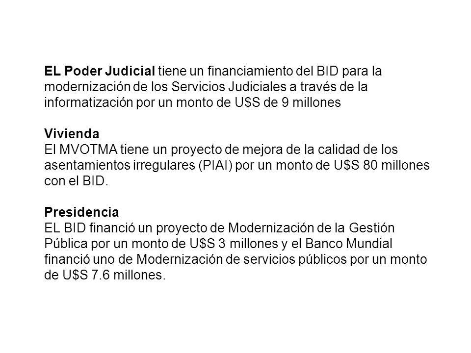 EL Poder Judicial tiene un financiamiento del BID para la modernización de los Servicios Judiciales a través de la informatización por un monto de U$S