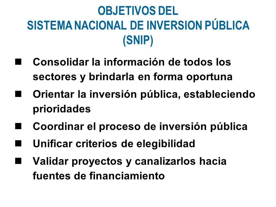Consolidar la información de todos los sectores y brindarla en forma oportuna Orientar la inversión pública, estableciendo prioridades Coordinar el pr