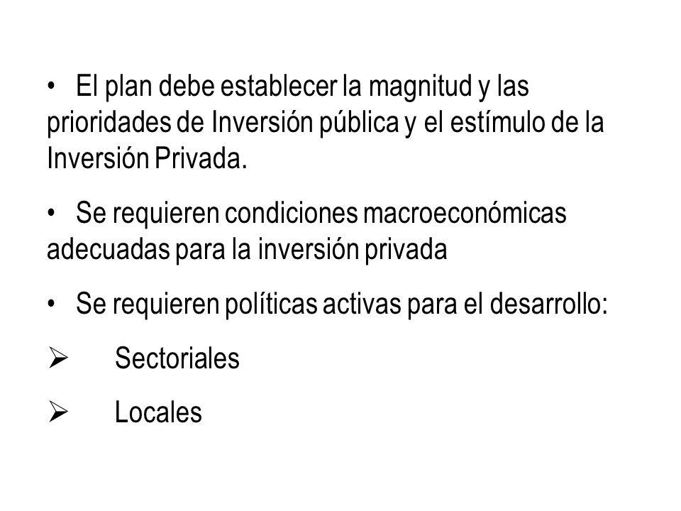 El plan debe establecer la magnitud y las prioridades de Inversión pública y el estímulo de la Inversión Privada. Se requieren condiciones macroeconóm