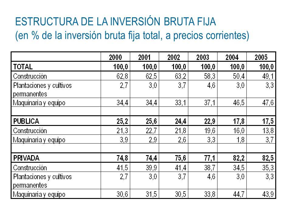 APORTES DE LA TEORÍA ECONÓMICA SE DISCUTE MUCHO SOBRE LA INVERSION PÚBLICA TRATANDO DE RESPONDER A : INFLUYE SOBRE EL PBI .