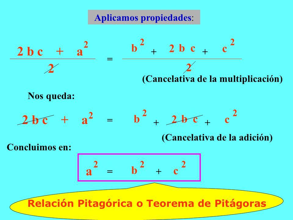 Los resultados obtenidos por aplicación de los dos procedimientos son iguales, por tratarse del cálculo del área de la misma figura.