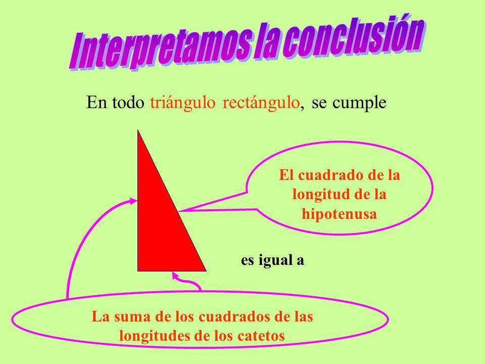 Aplicamos propiedades: b 2 + bc 2 + c 2 2 = Nos queda: (Cancelativa de la multiplicación) 2 b c + a 2 2 = b 2 + bc 2 + c 2 (Cancelativa de la adición) 2 2 b c + a Concluimos en: 2 a b 2 + c 2 = Relación Pitagórica o Teorema de Pitágoras