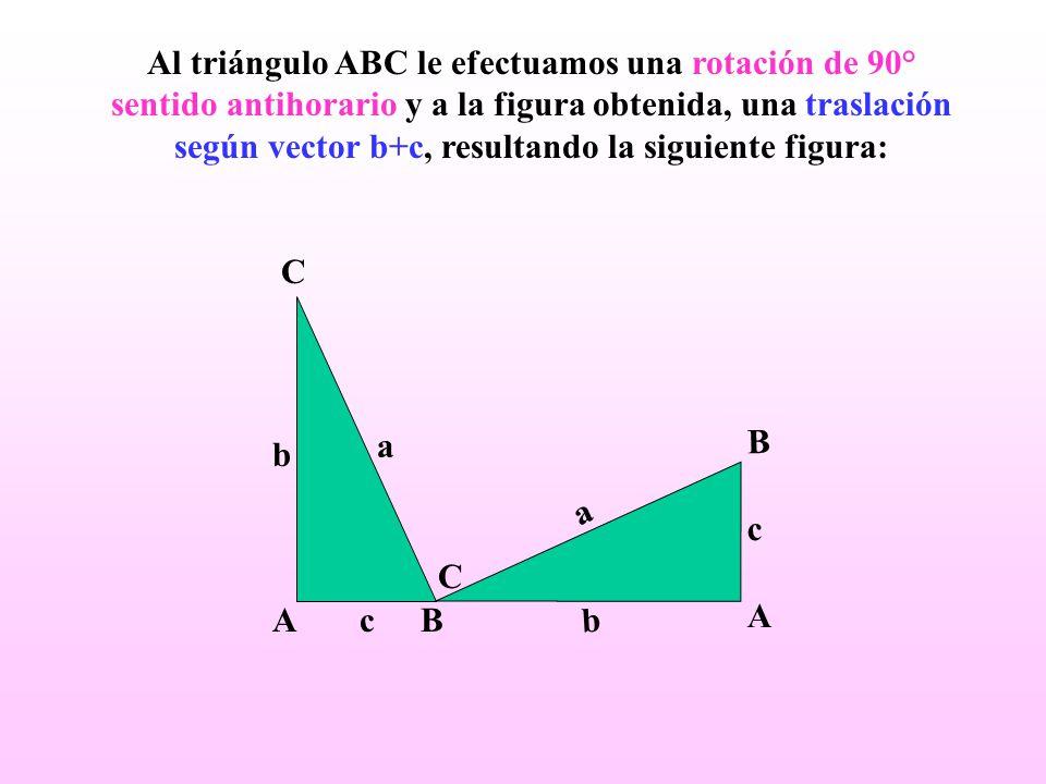 AB C c a b Nombramos los lados y los vértices