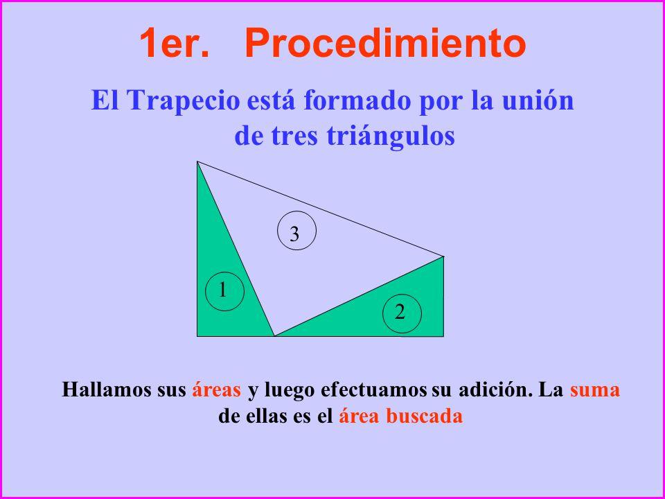 Calcularemos el Área del Trapecio por 2 procedimientos